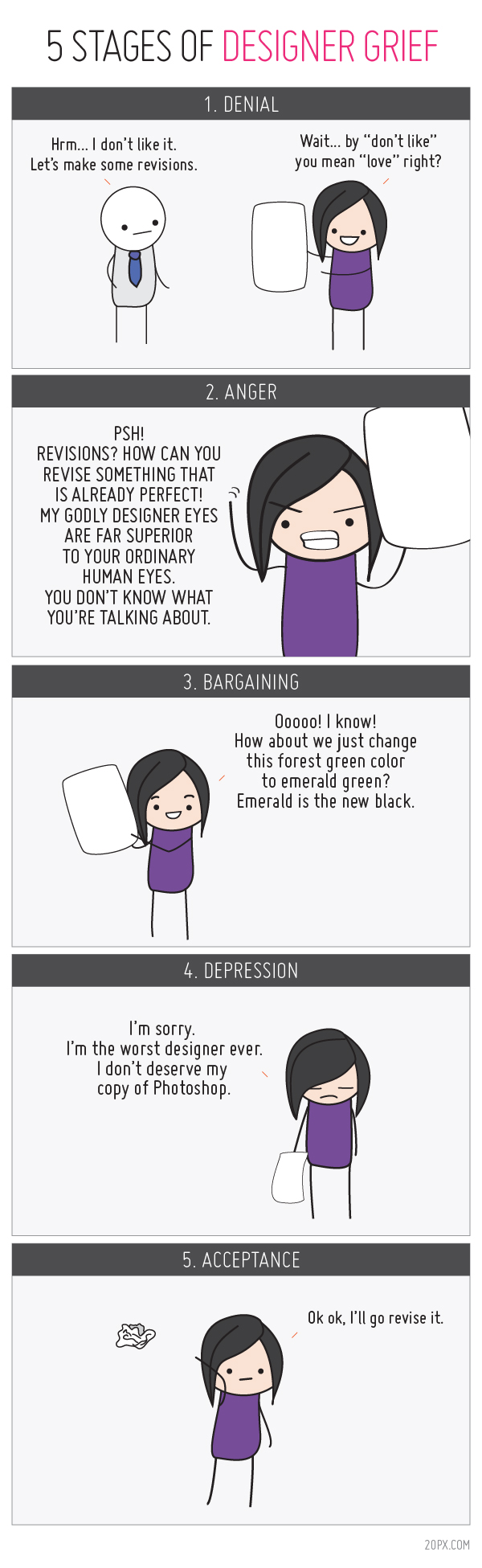 5 Stages of Designer Grief