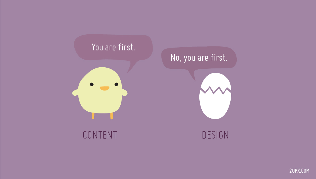 Content and Design - The Chicken and the egg problem