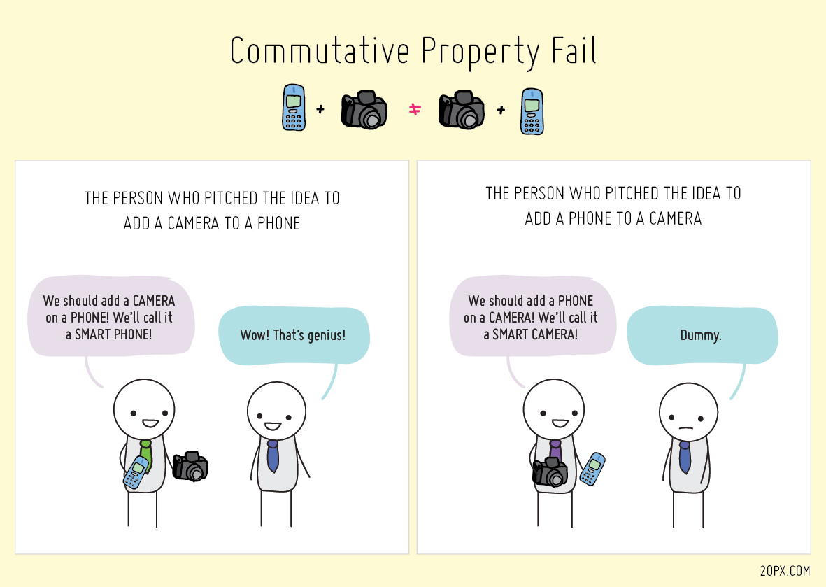 Phone on a Camera is not the same as a Camera on a Phone - Commutative Property Fail - Smart Phones and Smart Cameras